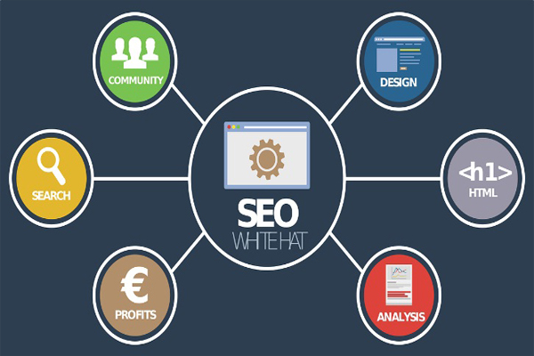 best seo tools 2021